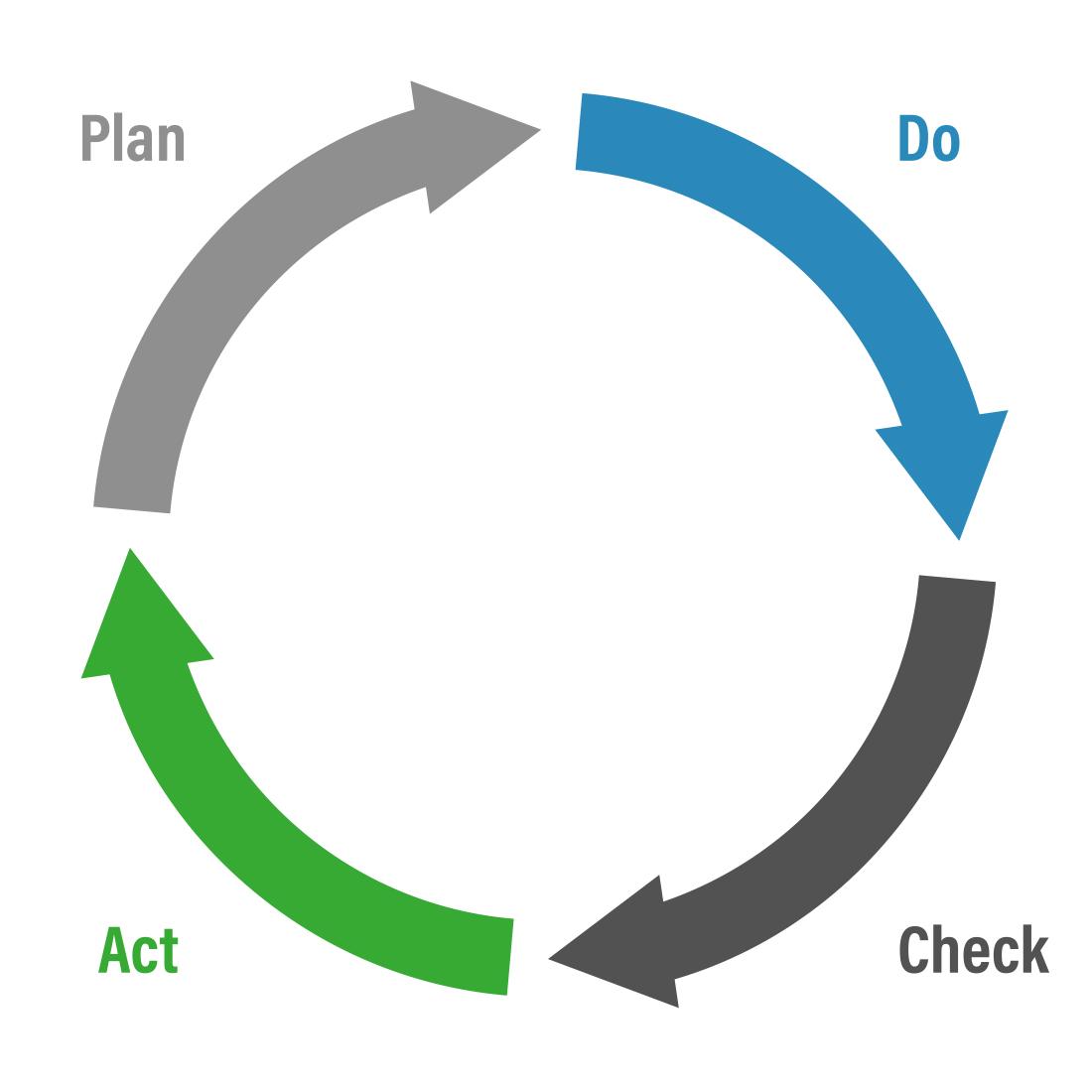 Infografik KRITIS-Lifecycle